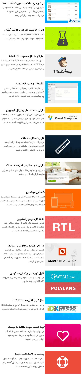 قالب وردپرس فارسی املاک HomeTown